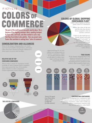 This infographic was made for the September 2011 exhibit Colors of Commerce at FICTILIS in Seattle, WA.